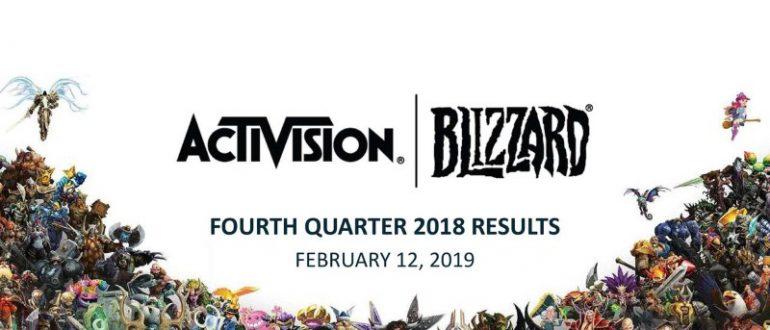 Акции-Activision-Blizzard