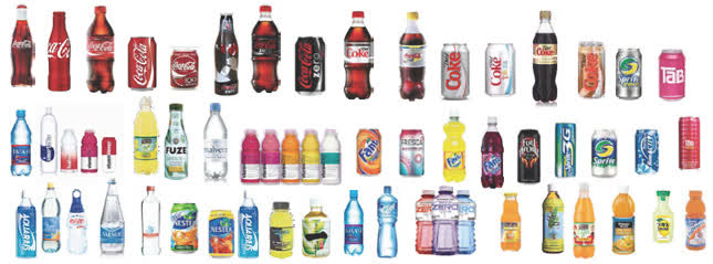 Coca Cola популярные продукты